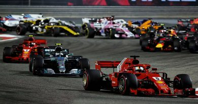 Bahrain F1 Grand Prix 2018 Review